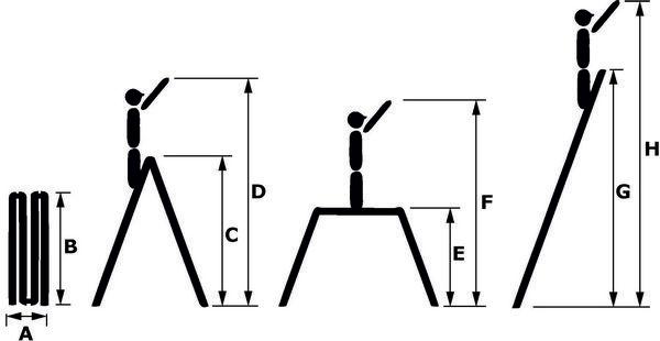 Schema multifinkcneho rebriku